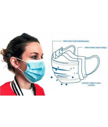 Masques chirurgicaux à usage unique x 50